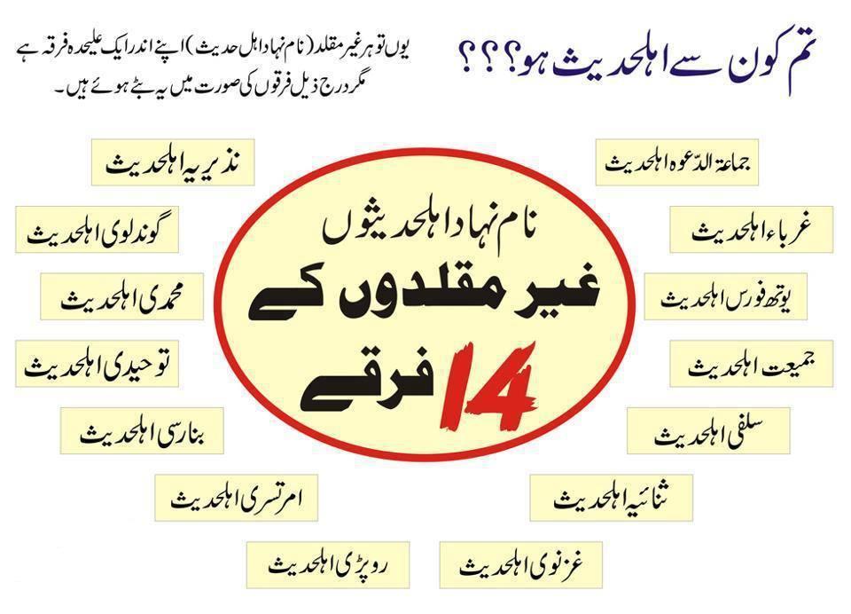Photo of Which Ahl e Hadees are you? – Tum Kon sai Ahl e Hadees ho? (Eng+Urdu)